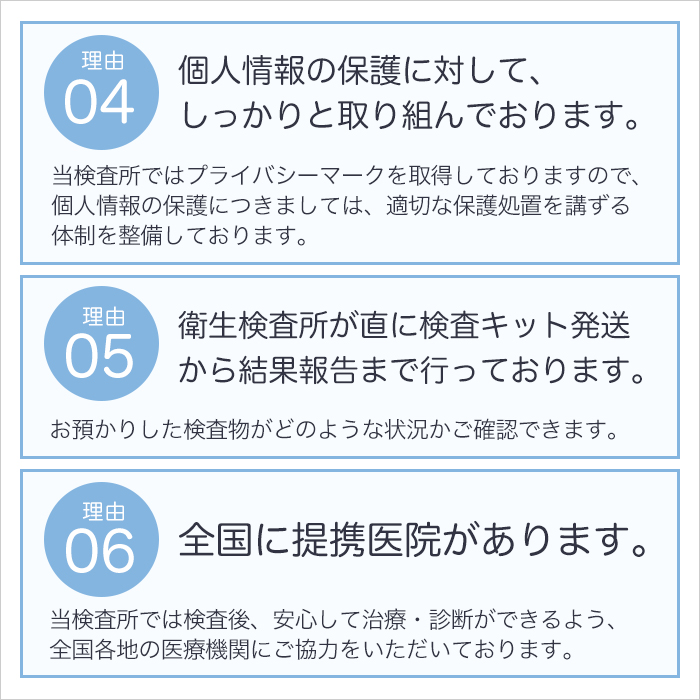 【男女兼用】B型肝炎 性病郵送検査サービス【さくら検査研究所】【ゆうパケット・定形外郵便不可】