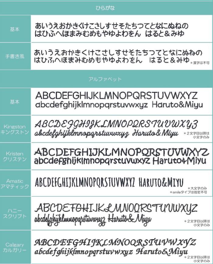 【kodomo atelier】ニコ顔名入れワッペン