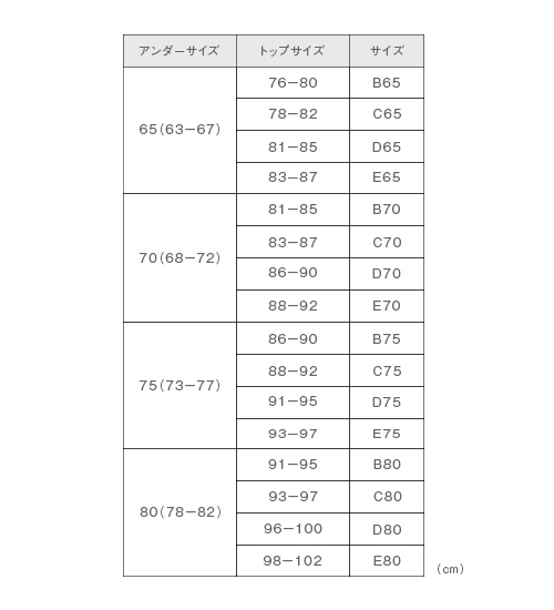 """ビスチェ 一番人気のブライダルインナー""""脇肉・カップ浮き解消""""""""理想的なクビレ実現"""""""