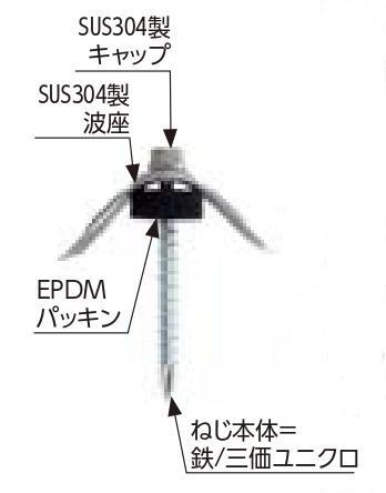 ステンキャップ 波座セット ねじ:鉄/三価ユニクロ 波座:SUS304 木下地用 スレート小波用 50セット/袋