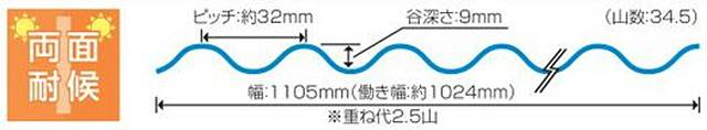 オーダーサイズ クリア 鉄板小波広幅 32波(幅:1,105mm) 10枚〜 ポリカ波板 タキロンシーアイ 900mm〜8,100mm