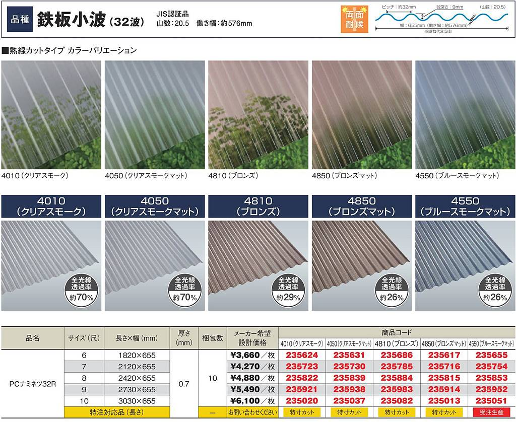 ブロンズ 熱線カットタイプ 鉄板小波 32波 ポリカ波板 タキロンシーアイ 10枚セット 6尺、7尺、8尺、9尺、10尺