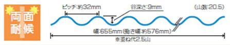 オーダーサイズ グレースモーク 鉄板小波 32波 20枚〜 ポリカ波板 タキロンシーアイ 910mm〜7,500mm