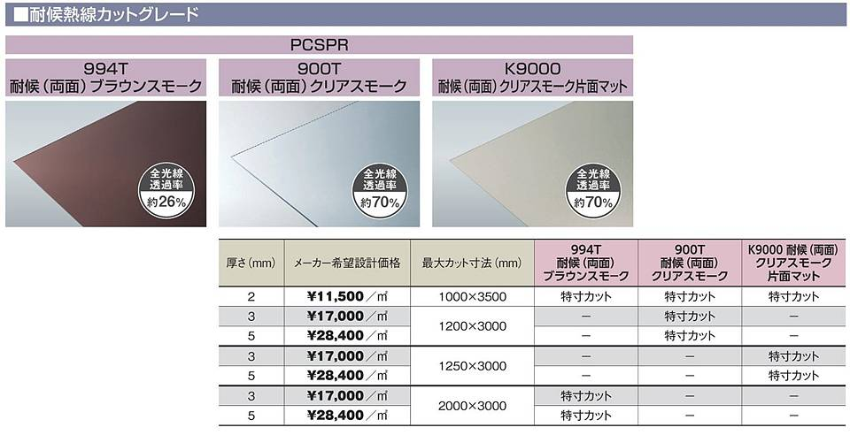 PCSPR-900T 5mm厚 クリアスモーク 耐候(両面)熱線カットグレード ポリカ平板 タキロンシーアイ