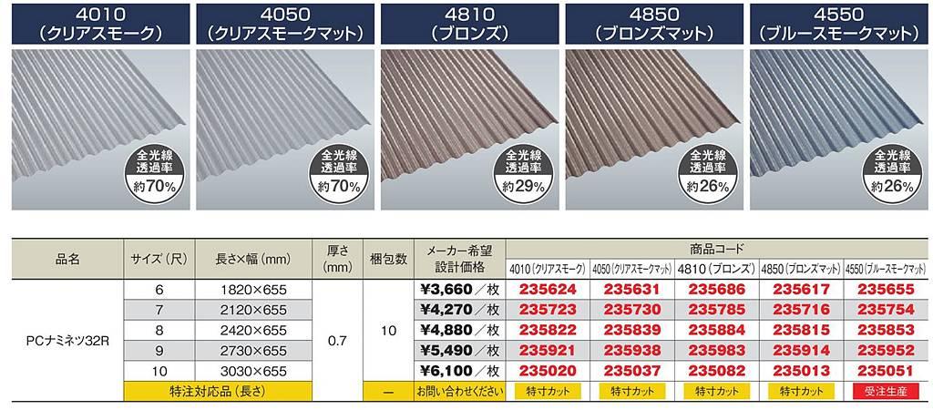 オーダーサイズ クリアスモーク 熱線カットタイプ 鉄板小波 32波 10枚〜 ポリカ波板 タキロンシーアイ 3,040mm〜7,500mm