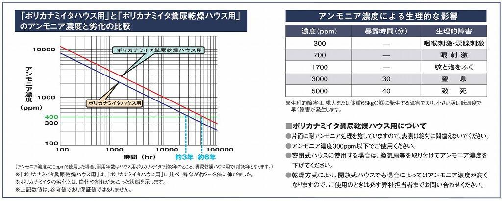ポリカ波板 糞尿乾燥ハウス用 鉄板小波広幅 32波 オーダーサイズ 0.8mm厚 10枚〜 タキロンシーアイ 900mm〜8,100mm