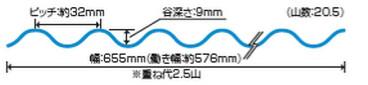 オーダーサイズ 畜産波板 鉄板小波 32波 1.0mm厚 10枚〜 タキロンシーアイ 3,040mm〜9,000mm