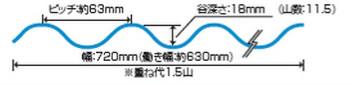 オーダーサイズ 畜産波板 スレート小波 63波 1.0mm厚 10枚〜 タキロンシーアイ 3,040mm〜9,000mm