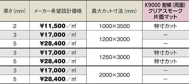 熱線カット 両面耐候グレード PCSPR-K9000 クリアスモーク片面マット ポリカ平板 タキロンシーアイ 厚さ:2mm