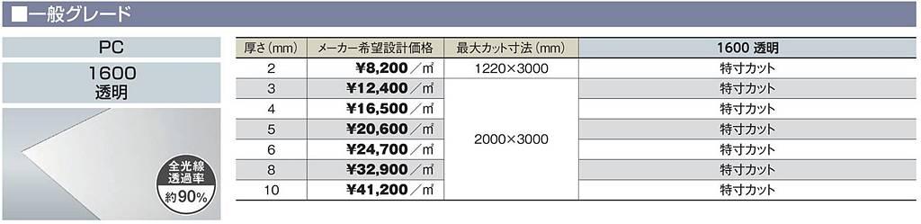 PC-1600 4mm厚 透明 一般グレード ポリカ平板 タキロンシーアイ