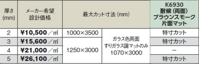 両面耐候グレード PCSP-K6930 ブラウンスモーク片面マット ポリカ平板 タキロンシーアイ 厚さ:2mm