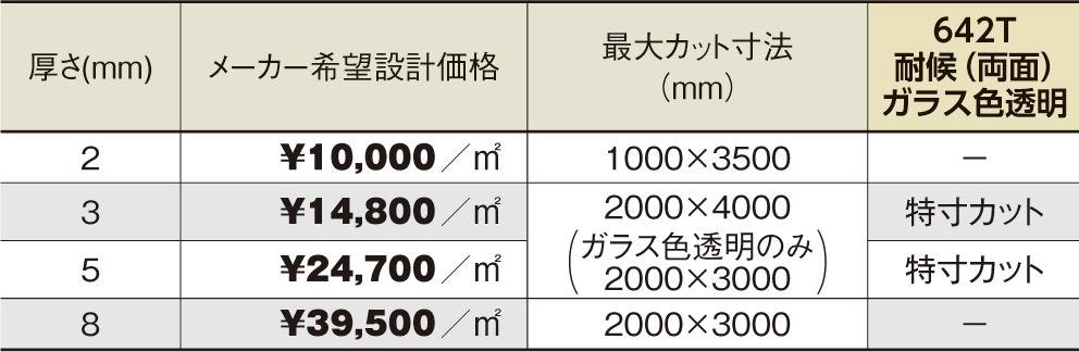 PCSP-642T 3mm厚 ガラス色透明 耐候(両面)グレード ポリカ平板 タキロンシーアイ
