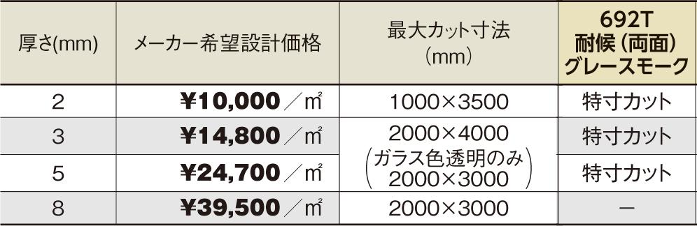 PCSP-692T 2mm厚 グレースモーク 耐候(両面)グレード ポリカ平板 タキロンシーアイ