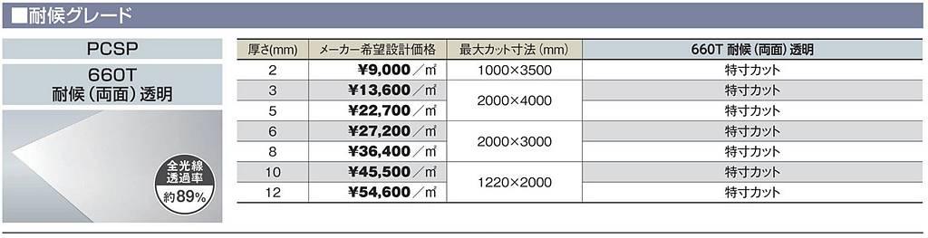 PCSP-660T 6mm厚 透明 耐候(両面)グレード ポリカ平板 タキロンシーアイ
