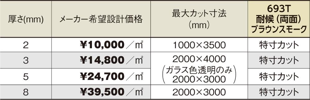 PCSP-693T 3mm厚 ブラウンスモーク 耐候(両面)グレード ポリカ平板 タキロンシーアイ