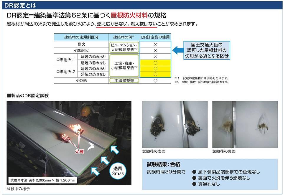 DR認定 クロス貼り採光プレート PCSPDR-C6600 ガラスクロス貼り(片面) ポリカ平板 タキロンシーアイ 厚さ:3mm、5mm