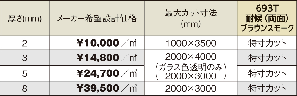 PCSP-693T 8mm厚 ブラウンスモーク 耐候(両面)グレード ポリカ平板 タキロンシーアイ