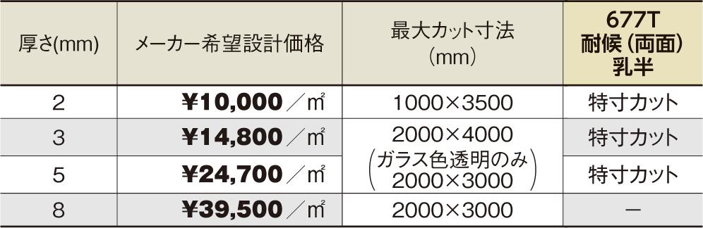 PCSP-677T 3mm厚 乳半 耐候(両面)グレード ポリカ平板 タキロンシーアイ
