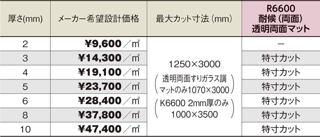 PCSP-R6600 4mm厚 透明両面マット 耐候(両面)グレード ポリカ平板 タキロンシーアイ