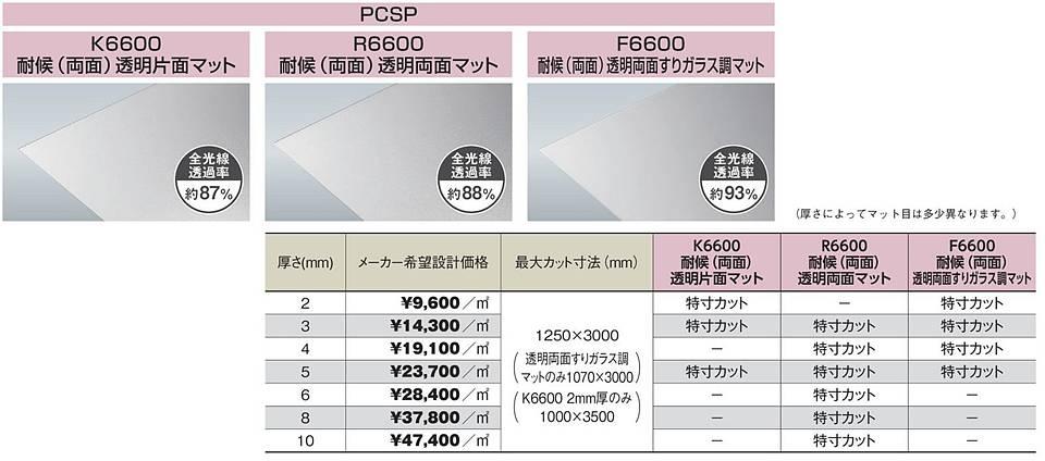 PCSP-R6600 6mm厚 透明両面マット 耐候(両面)グレード ポリカ平板 タキロンシーアイ