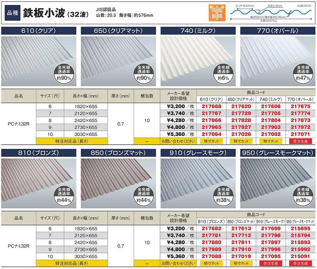 ミルク 鉄板小波 32波 ポリカ波板 タキロンシーアイ 10枚セット 6尺、7尺、8尺、9尺、10尺