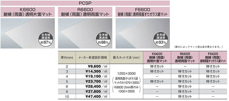 PCSP-F6600 4mm厚 透明両面すりガラス調マット 耐候(両面)グレード ポリカ平板 タキロンシーアイ