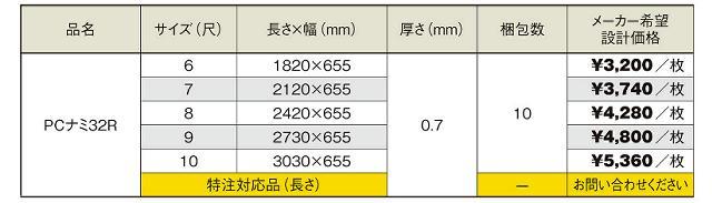 グレースモークマット 鉄板小波 32波 ポリカ波板 タキロンシーアイ 10枚セット 6尺、7尺、8尺、9尺、10尺