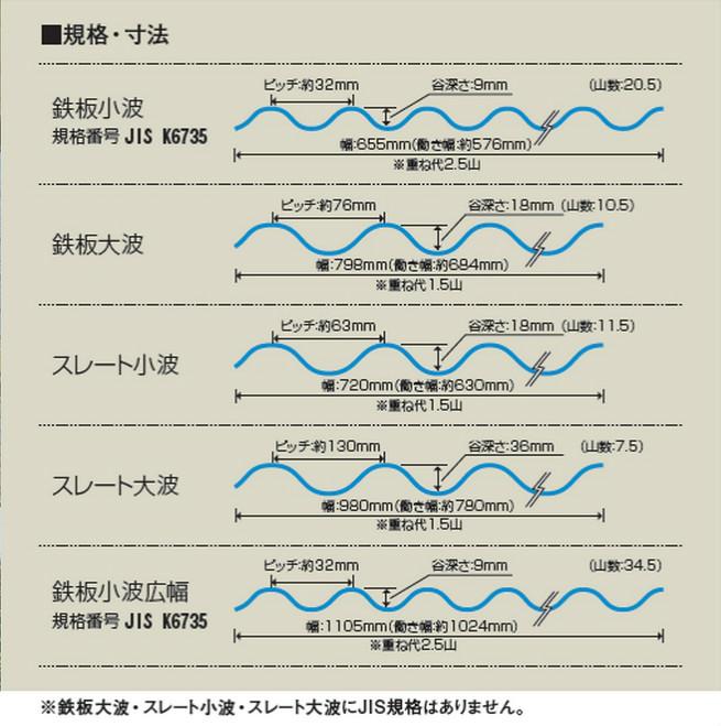 オーダーサイズ クリア スレート大波 130波 10枚〜 タキロンシーアイ ポリカ波板 3,040mm〜8,100mm