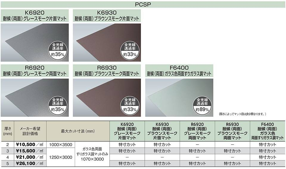 PCSP-K6920 5mm厚 グレースモーク片面マット 耐候(両面)グレード ポリカ平板 タキロンシーアイ