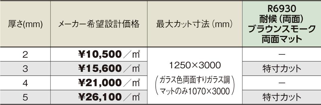 PCSP-R6930 5mm厚 ブラウンスモーク両面マット 耐候(両面)グレード ポリカ平板 タキロンシーアイ