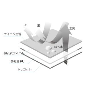 BSJ-RV203F レイブンパンツフィッシングモデル