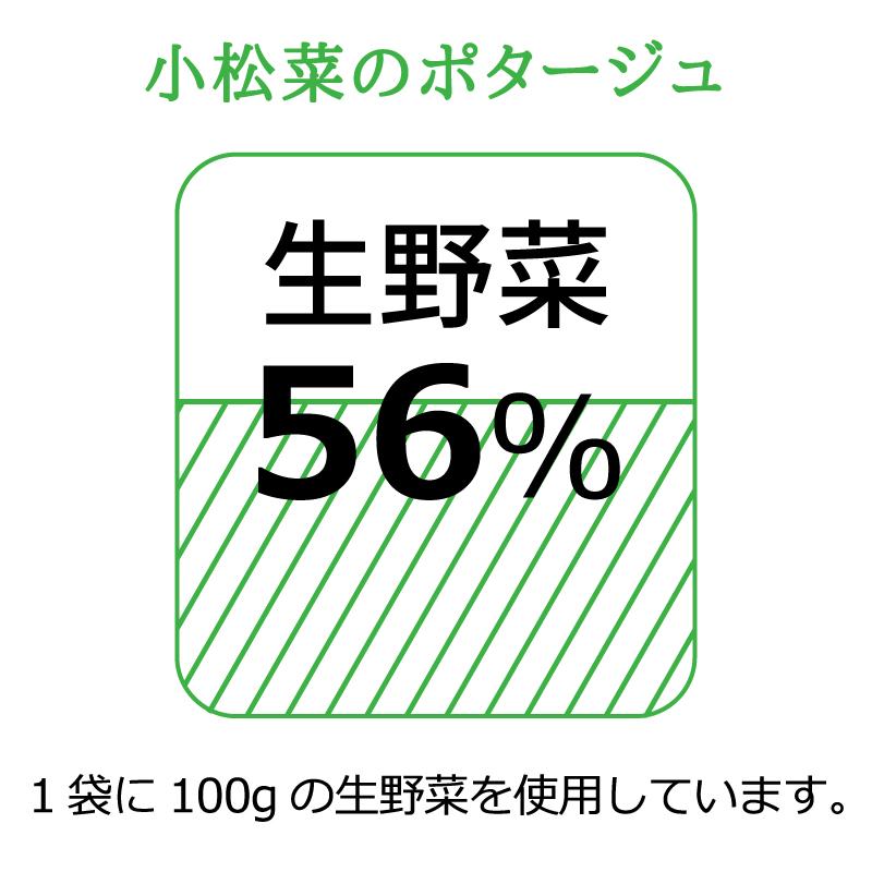 お野菜を食べるスープ 小松菜のポタージュ 5袋セット  【ミモレ農園マルシェ】