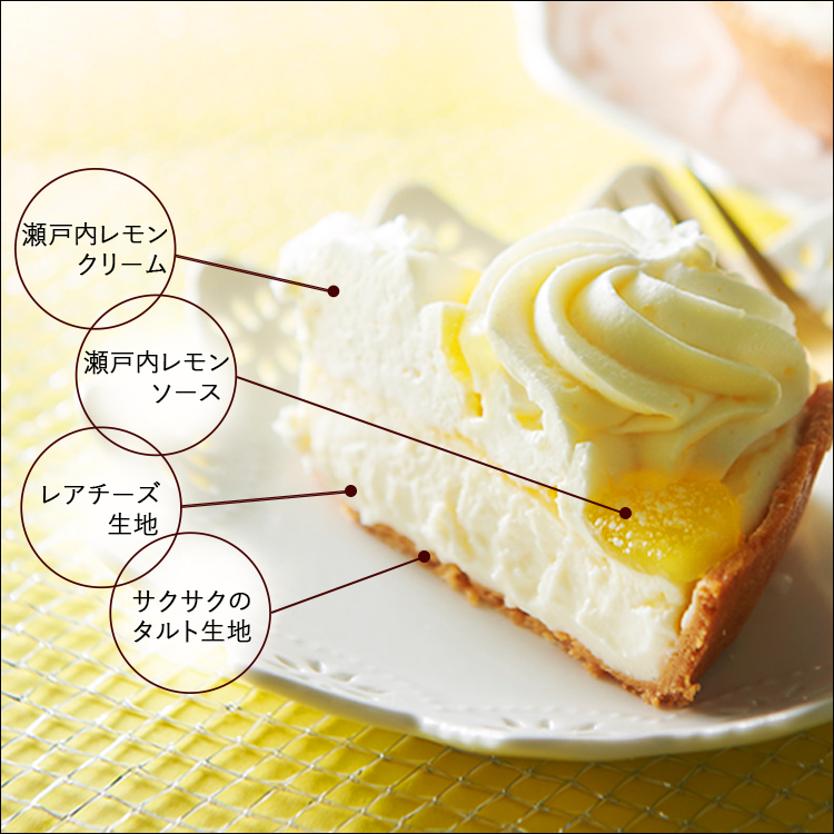 ケーキセット