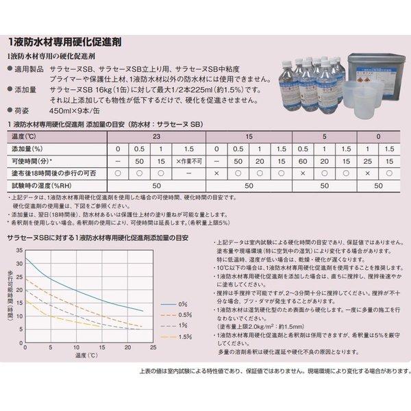 サラセーヌ 一液専用硬化促進剤 硬化促進剤 450ml×9本 溶剤 1液 AGCポリマー建材