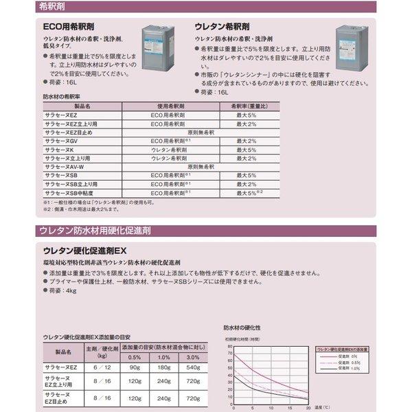 ECO用希釈剤 ウレタン防水材 16L/缶 希釈 洗浄剤 環境対応ECO サラセーヌez