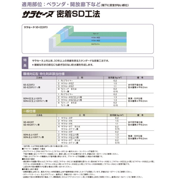ウレタン防水 塗装 補修 約14平米分 屋上防水 ベランダ防水 塗り重ね 増し塗り工法 SD工法 小面積に最適 2液型 サラセーヌ AGC