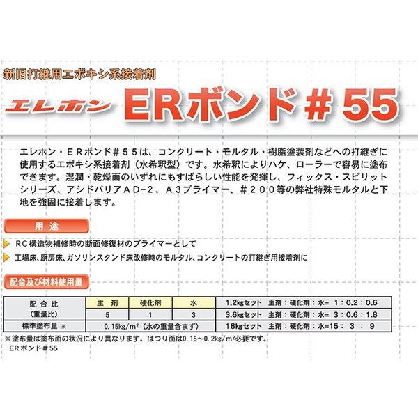 ERボンド♯55 エレホン化成 18kg/セット エレホン化成工業 新旧打継用接着剤 水希釈型変性エポキシ樹脂接着剤 断面修復材 プライマー