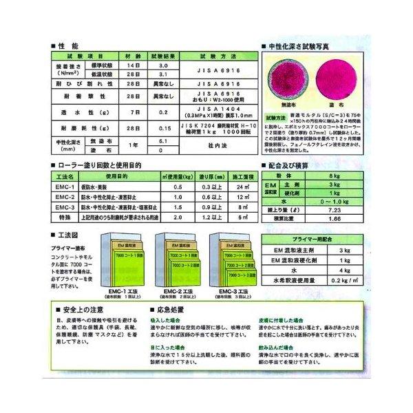 エレホン エポミックス7000コート セット 粉体 8kg 主剤 3kg 硬化剤 1kg 複合防水材 エレホン化成工業