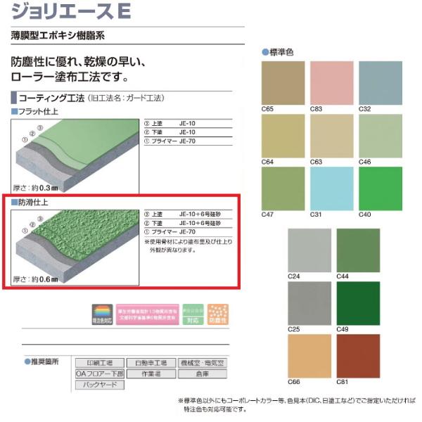 アイカ ジョリエース JE-70 15kgセット エポキシ樹脂系塗り床材 AICA