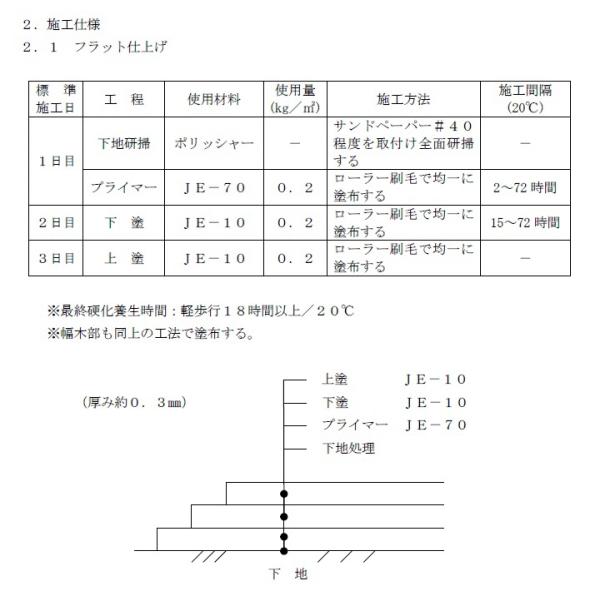 JE-6C 25kg/袋 硅砂 アイカ工業