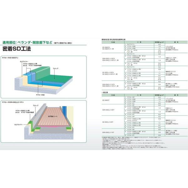 ポイント5倍還元 サラセーヌSB 立ち上り用 一液ウレタン 環境対応型 JIS認定品 5kg AGCポリマー建材 サラセーヌ 1液 ウレタン防水材