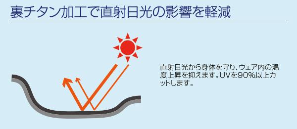 BR-089 【胸スイッチ/ハーネス対応】裏チタン加工空調ベスト1つ穴/フルセット