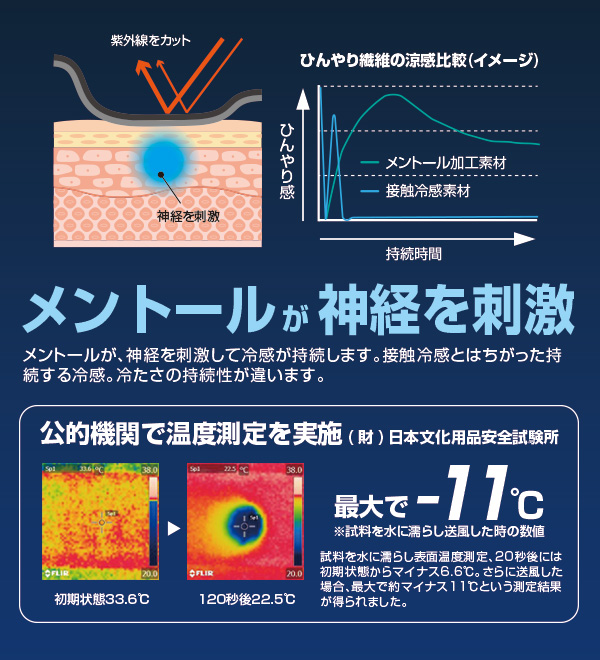 BR-022 キシリフリーズクロス/長袖Vネックインナー  【冷感-11℃】