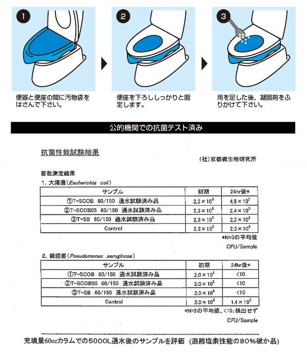 BR-330AGH トイレの缶詰(30回分)粉末タイプ(15年保存)