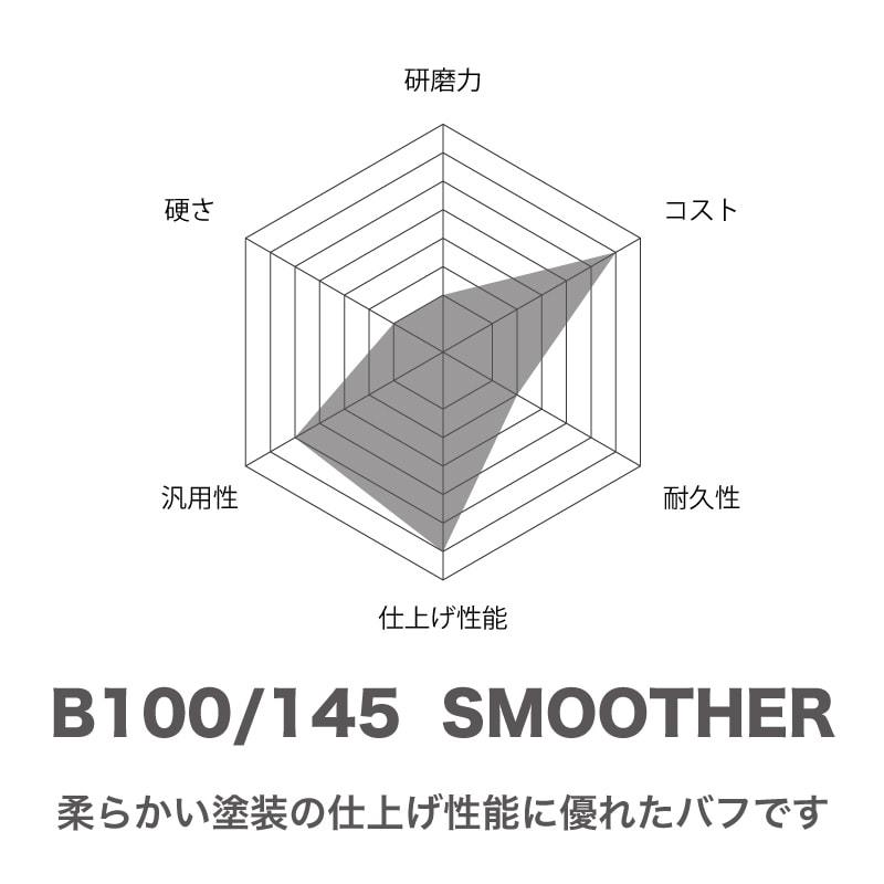 "KAISERJP B145 ""SMOOTHER"""