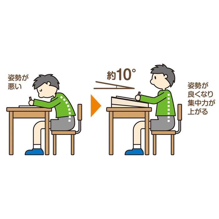 DSK01 アスカ Asmix どこでも学習台 収納あり 持ち運び可 傾斜10°で正しい姿勢で集中力UP お絵描き 勉強 読書に
