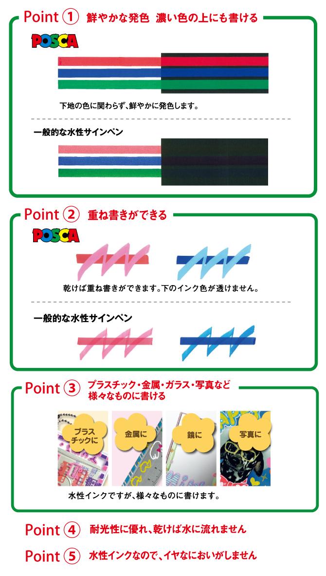 鮮やかで美しい発色の水性ペン 三菱鉛筆 ポスカ【POSCA】0.9-1.3mm 7色セット