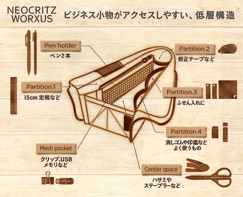 コクヨ ツールペンケース ネオクリッツ ワークサス F-VBF215 整理 ペンや小物を取り出しやすい低層構造 ビジネスマン