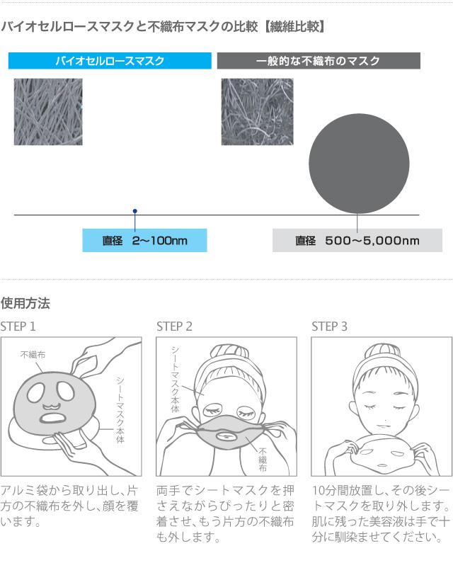 noa noa(ノアノア) バイオセルロースマスク 1箱 (店) 5枚