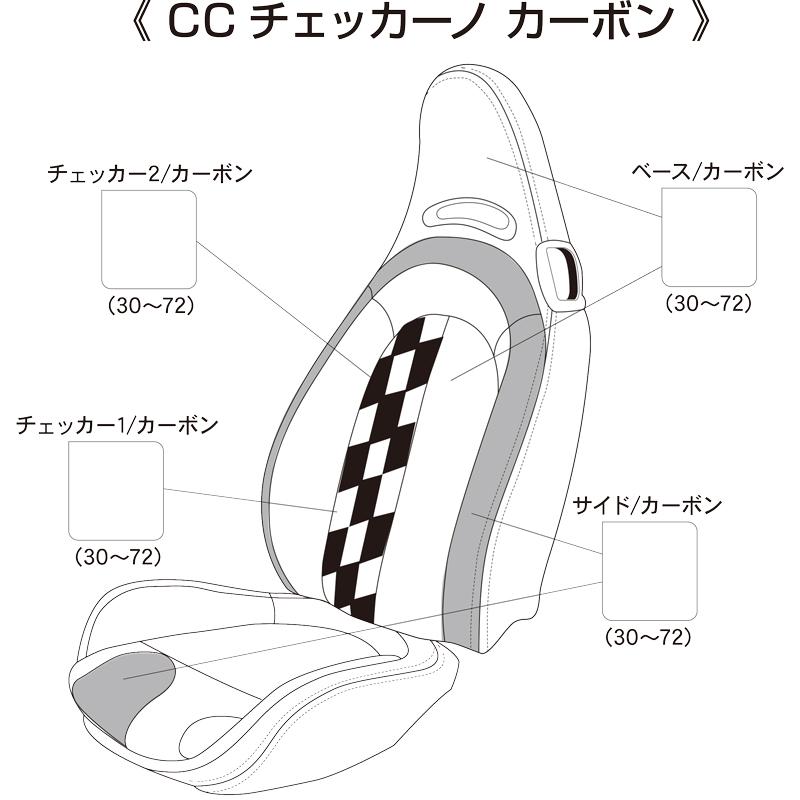 ABARTH 500/595 シートカバー チェッカーノカーボン